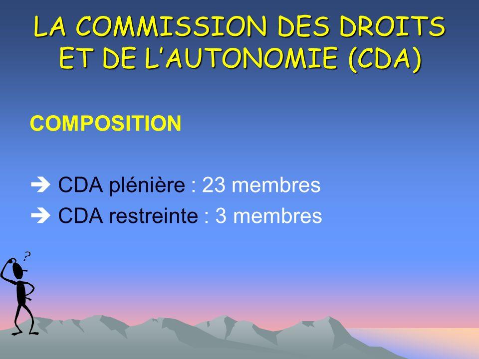 LA COMMISSION DES DROITS ET DE LAUTONOMIE (CDA) COMPOSITION CDA plénière : 23 membres CDA restreinte : 3 membres