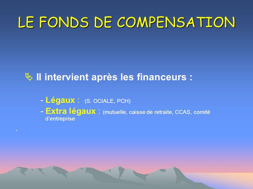 LE FONDS DE COMPENSATION Il intervient après les financeurs : - Légaux : (S. OCIALE, PCH) - Extra légaux : (mutuelle, caisse de retraite, CCAS, comité