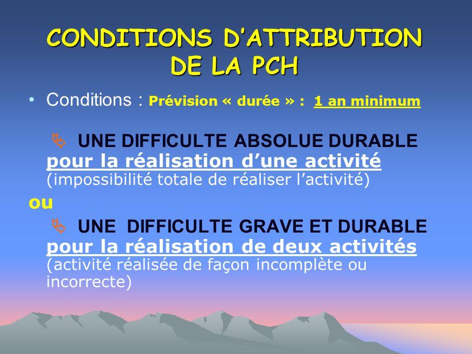 Conditions : Prévision « durée » : 1 an minimum UNE DIFFICULTE ABSOLUE DURABLE pour la réalisation dune activité (impossibilité totale de réaliser lac