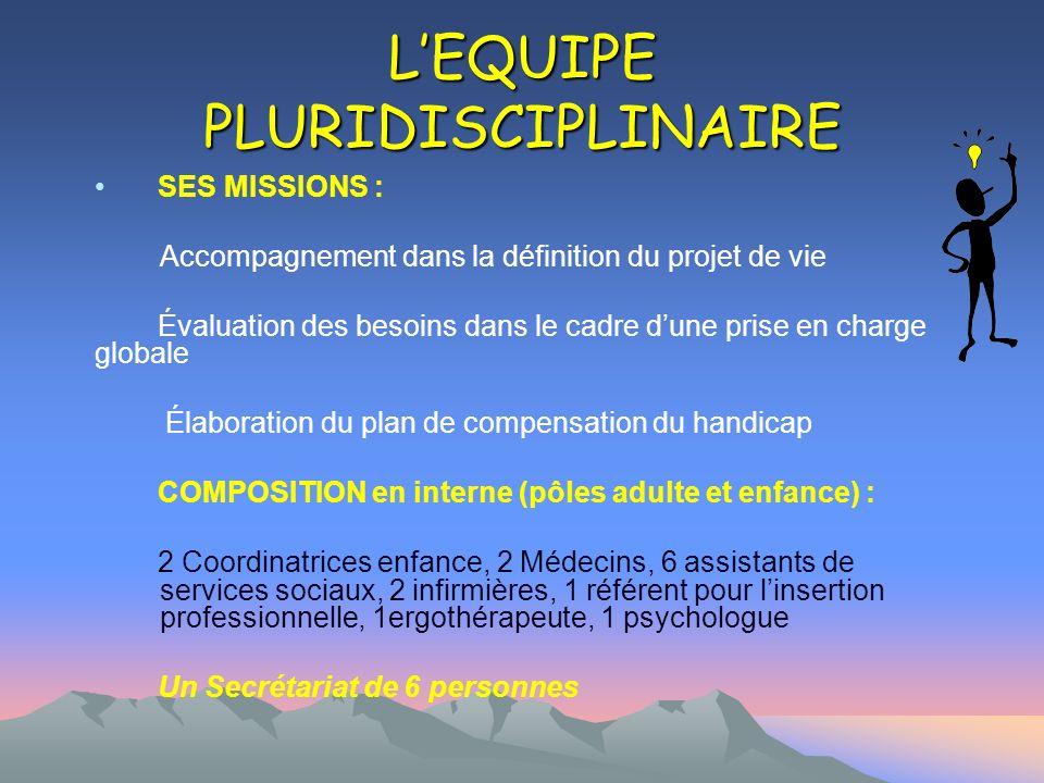 LEQUIPE PLURIDISCIPLINAIRE SES MISSIONS : Accompagnement dans la définition du projet de vie Évaluation des besoins dans le cadre dune prise en charge