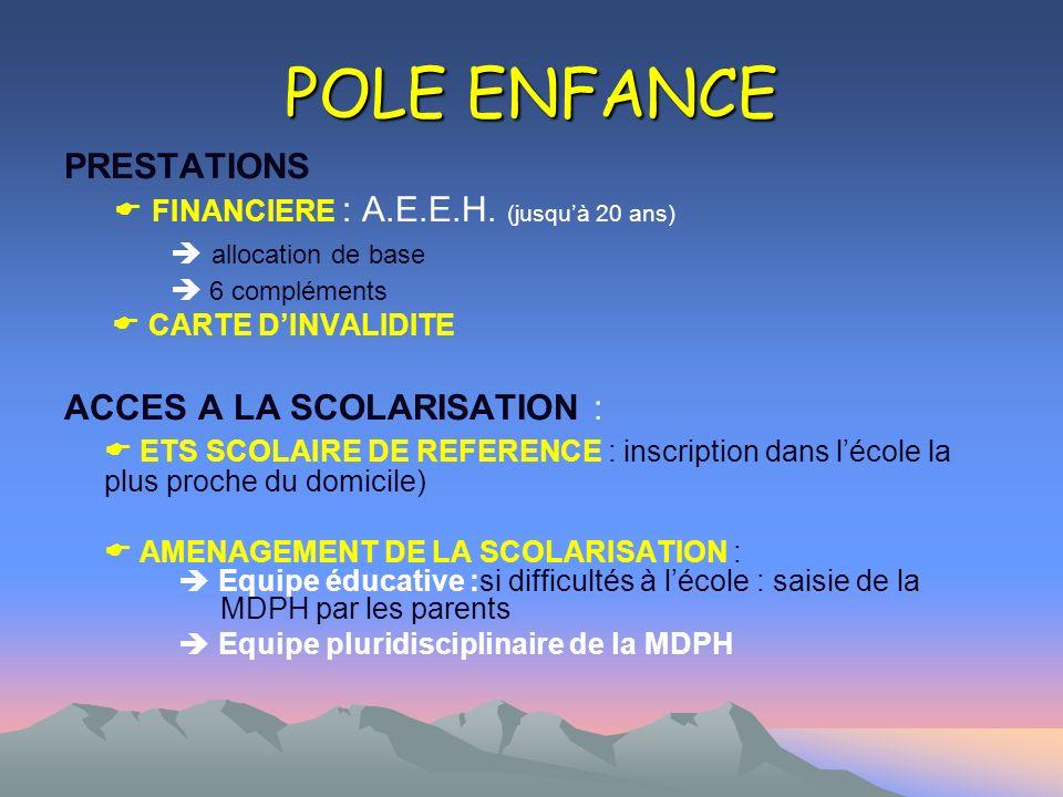 POLE ENFANCE PRESTATIONS FINANCIERE : A.E.E.H. (jusquà 20 ans) allocation de base 6 compléments CARTE DINVALIDITE ACCES A LA SCOLARISATION : ETS SCOLA