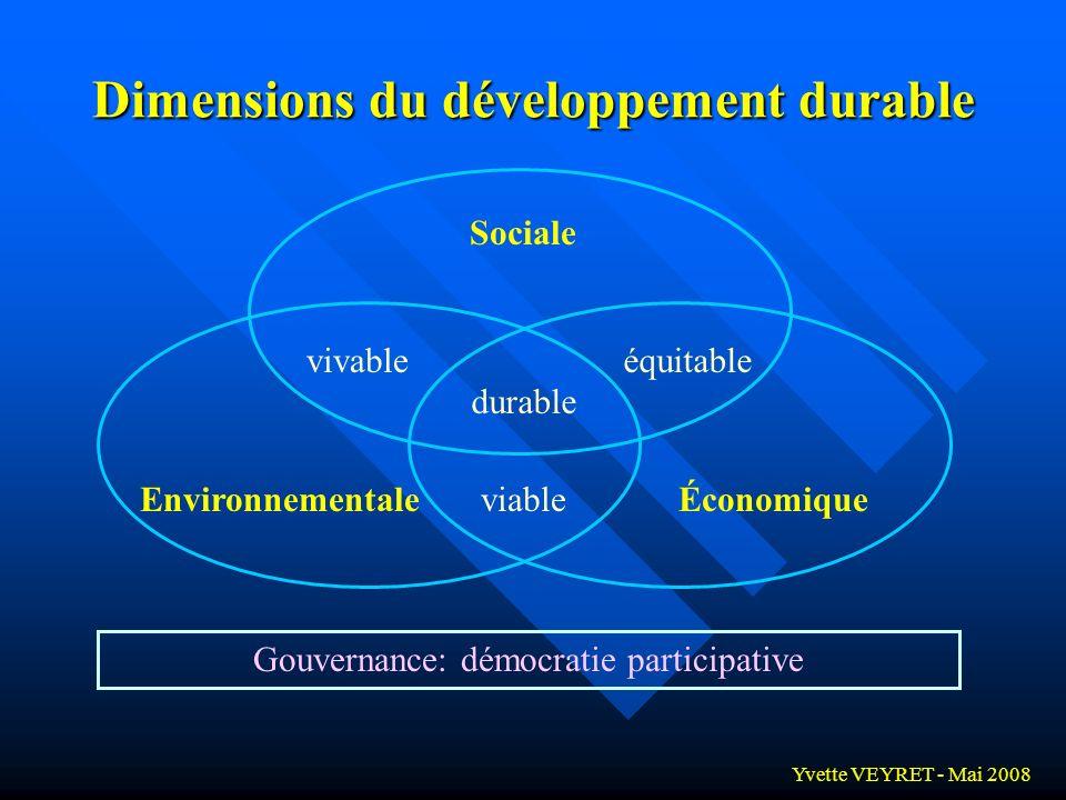 Yvette VEYRET - Mai 2008 l l Le pétrole couvre 35 % des besoins l l Le charbon 25 % l l Le gaz naturel 21 % l l L énergie nucléaire 7% l l La biomasse dont bois-énergie,10 % l l Autres énergies, éolien, solaire, hydraulique, géothermie 2% Au cœur du développement durable : les ressources énergétiques