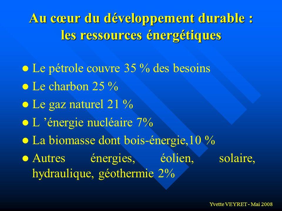 Yvette VEYRET - Mai 2008 l l Le charbon40 % l l Le gaz20 % l l Lhydroélectricité16 % l l Le nucléaire 15 % l l Le pétrole 7 % l l Autres dont éolien 2 % Production délectricité dans le monde