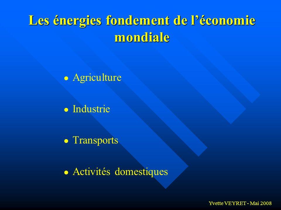 Yvette VEYRET - Mai 2008 l l La triade l l Les pays rentiers l l Les pays émergents Poids économique des énergies fossiles