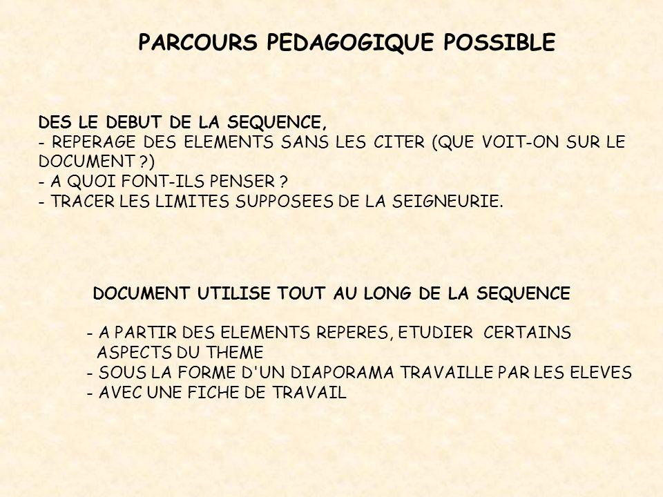 PARCOURS PEDAGOGIQUE POSSIBLE DES LE DEBUT DE LA SEQUENCE, - REPERAGE DES ELEMENTS SANS LES CITER (QUE VOIT-ON SUR LE DOCUMENT ?) - A QUOI FONT-ILS PENSER .