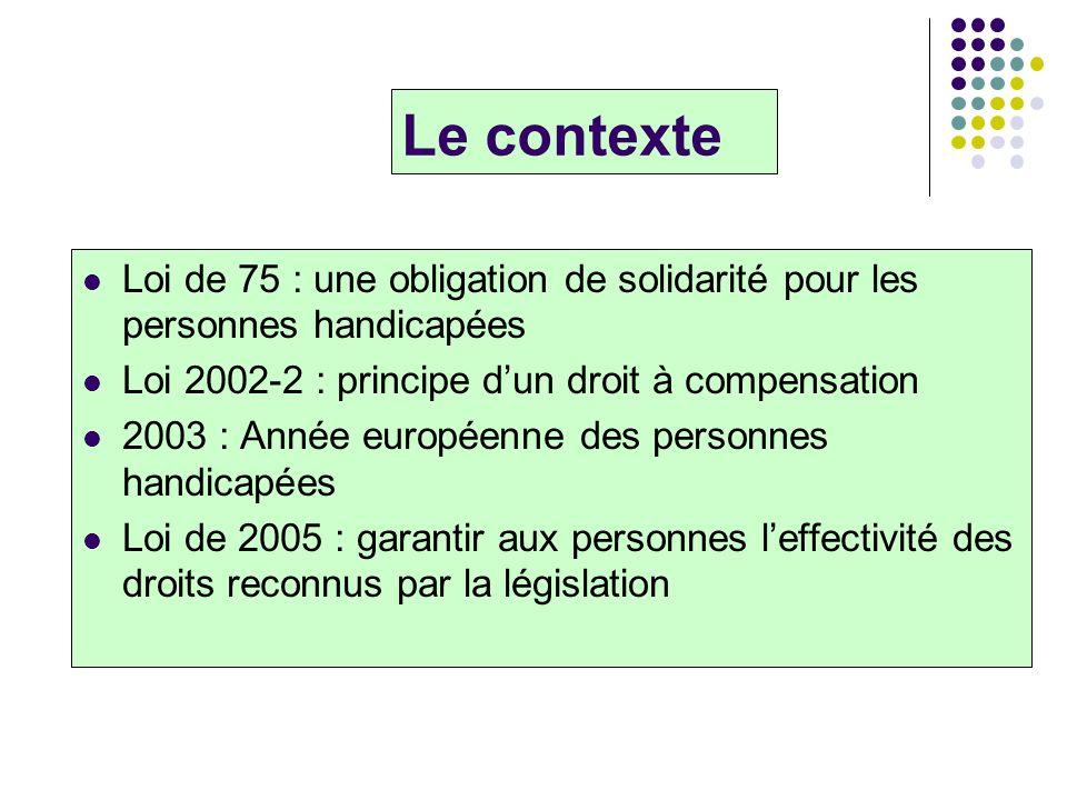 Le contexte Loi de 75 : une obligation de solidarité pour les personnes handicapées Loi 2002-2 : principe dun droit à compensation 2003 : Année europé