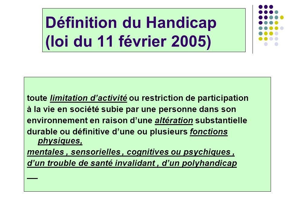 Définition du Handicap (loi du 11 février 2005) toute limitation dactivité ou restriction de participation à la vie en société subie par une personne