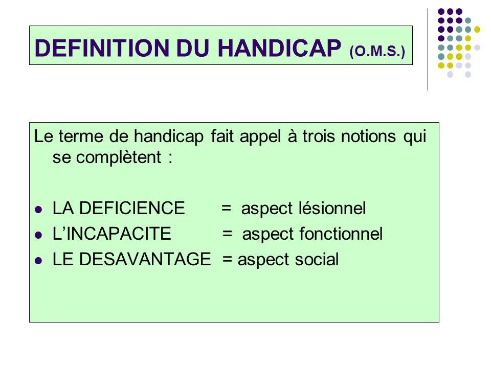 DEFINITION DU HANDICAP (O.M.S.) Le terme de handicap fait appel à trois notions qui se complètent : LA DEFICIENCE = aspect lésionnel LINCAPACITE = asp