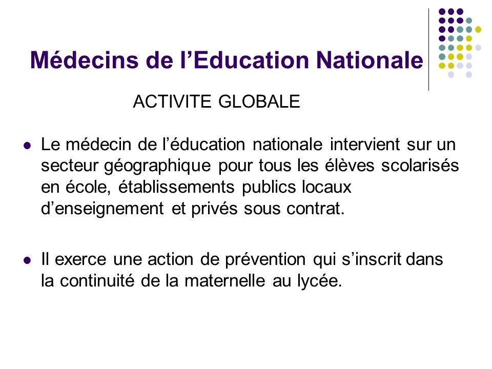 Médecins de lEducation Nationale ACTIVITE GLOBALE Le médecin de léducation nationale intervient sur un secteur géographique pour tous les élèves scola