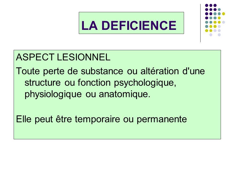LA DEFICIENCE ASPECT LESIONNEL Toute perte de substance ou altération d'une structure ou fonction psychologique, physiologique ou anatomique. Elle peu