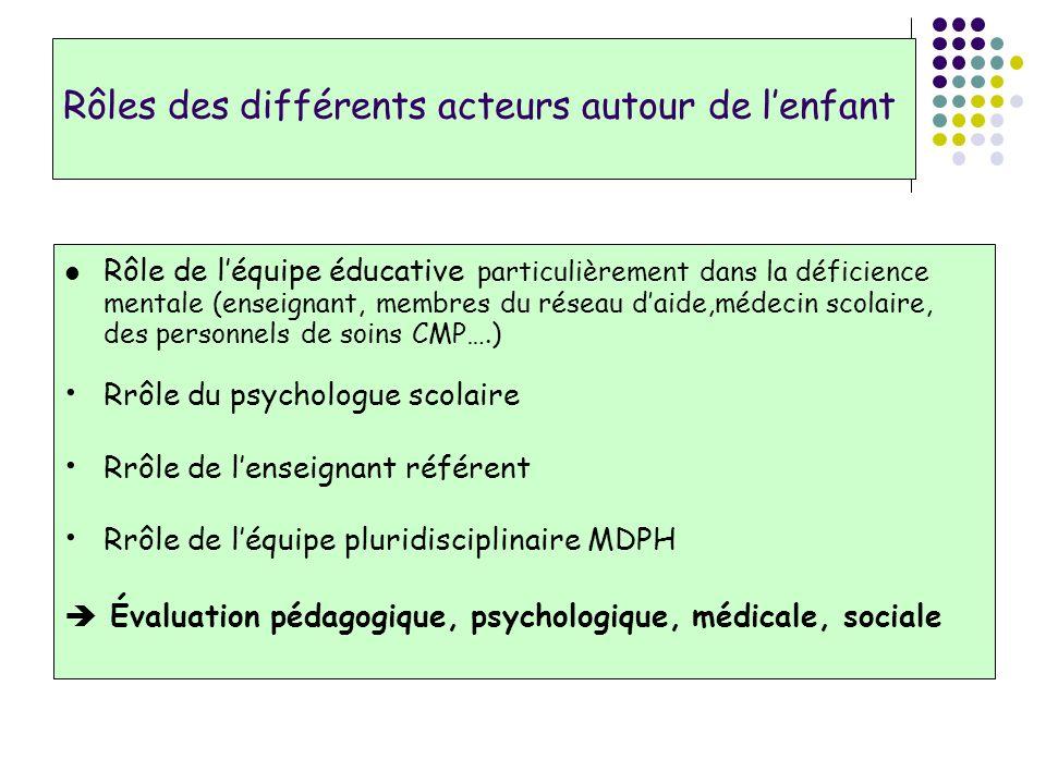 Rôles des différents acteurs autour de lenfant Rôle de léquipe éducative particulièrement dans la déficience mentale (enseignant, membres du réseau da