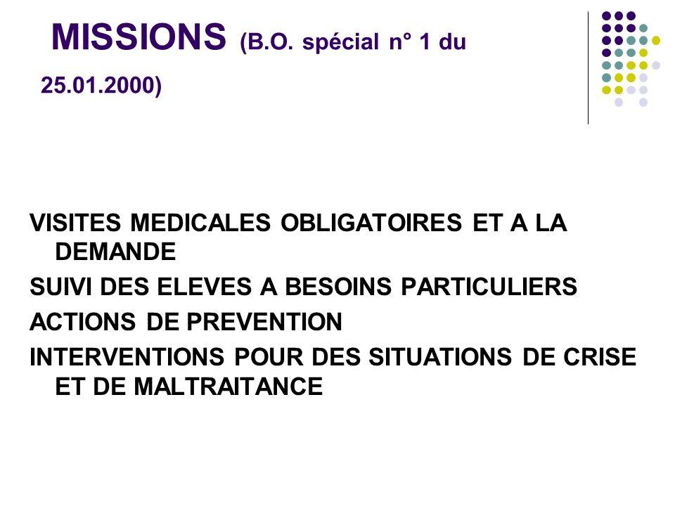 MISSIONS (B.O. spécial n° 1 du 25.01.2000) VISITES MEDICALES OBLIGATOIRES ET A LA DEMANDE SUIVI DES ELEVES A BESOINS PARTICULIERS ACTIONS DE PREVENTIO
