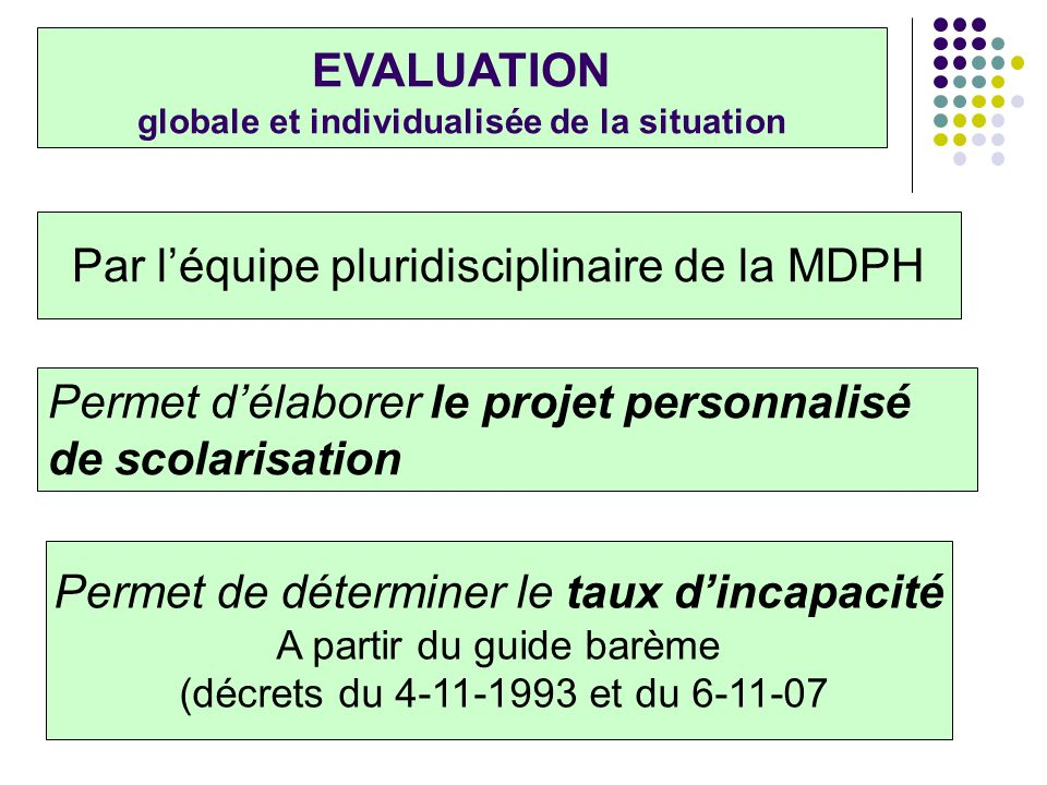 EVALUATION globale et individualisée de la situation Par léquipe pluridisciplinaire de la MDPH A partir du guide barème Permet de déterminer le taux d