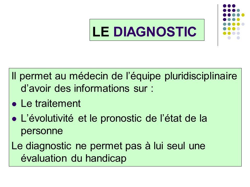 LE DIAGNOSTIC Il permet au médecin de léquipe pluridisciplinaire davoir des informations sur : Le traitement Lévolutivité et le pronostic de létat de