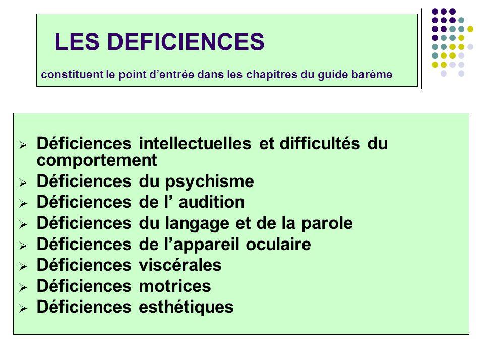 LES DEFICIENCES constituent le point dentrée dans les chapitres du guide barème Déficiences intellectuelles et difficultés du comportement Déficiences