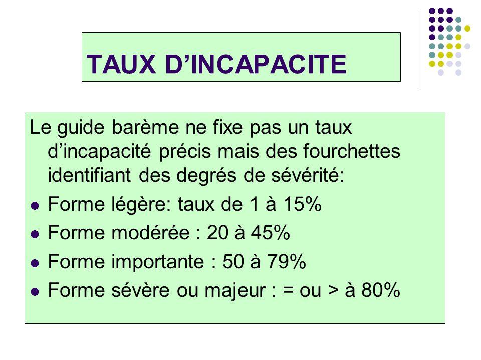 TAUX DINCAPACITE Le guide barème ne fixe pas un taux dincapacité précis mais des fourchettes identifiant des degrés de sévérité: Forme légère: taux de