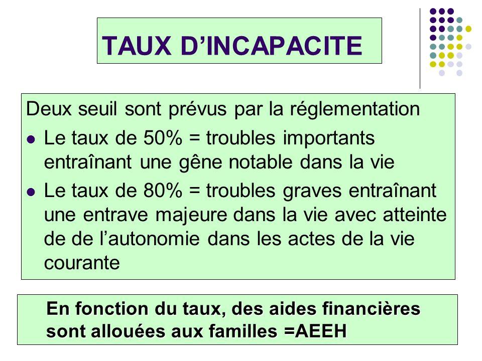 TAUX DINCAPACITE Deux seuil sont prévus par la réglementation Le taux de 50% = troubles importants entraînant une gêne notable dans la vie Le taux de