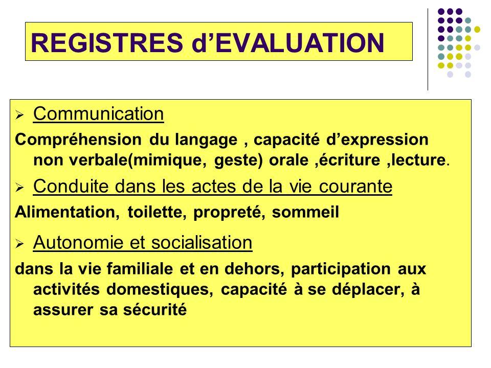 REGISTRES dEVALUATION Communication Compréhension du langage, capacité dexpression non verbale(mimique, geste) orale,écriture,lecture. Conduite dans l