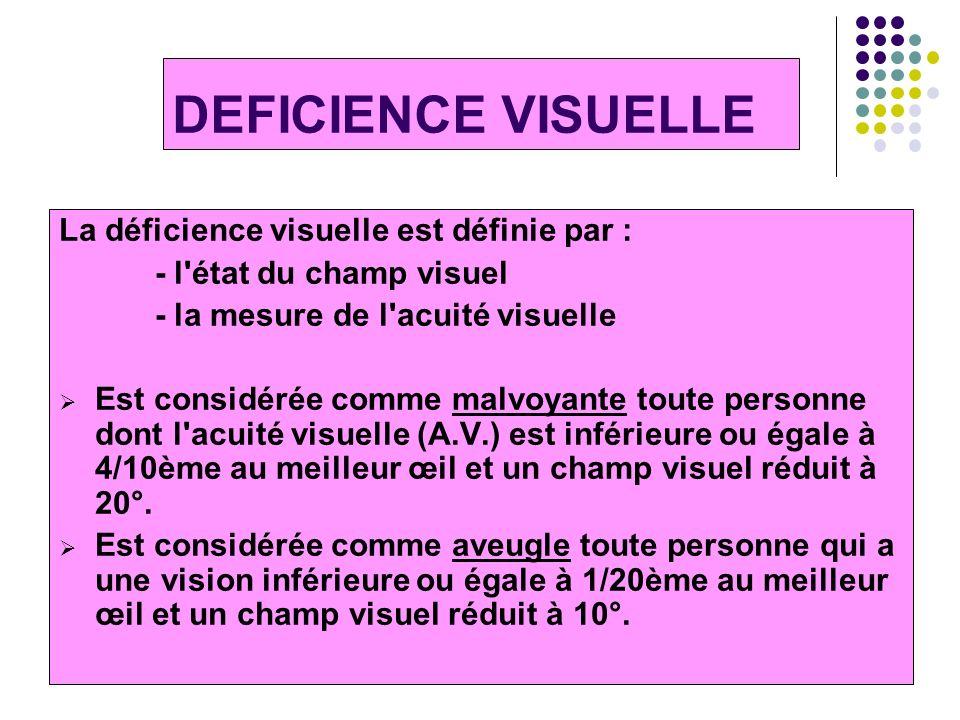DEFICIENCE VISUELLE La déficience visuelle est définie par : - l'état du champ visuel - la mesure de l'acuité visuelle Est considérée comme malvoyante