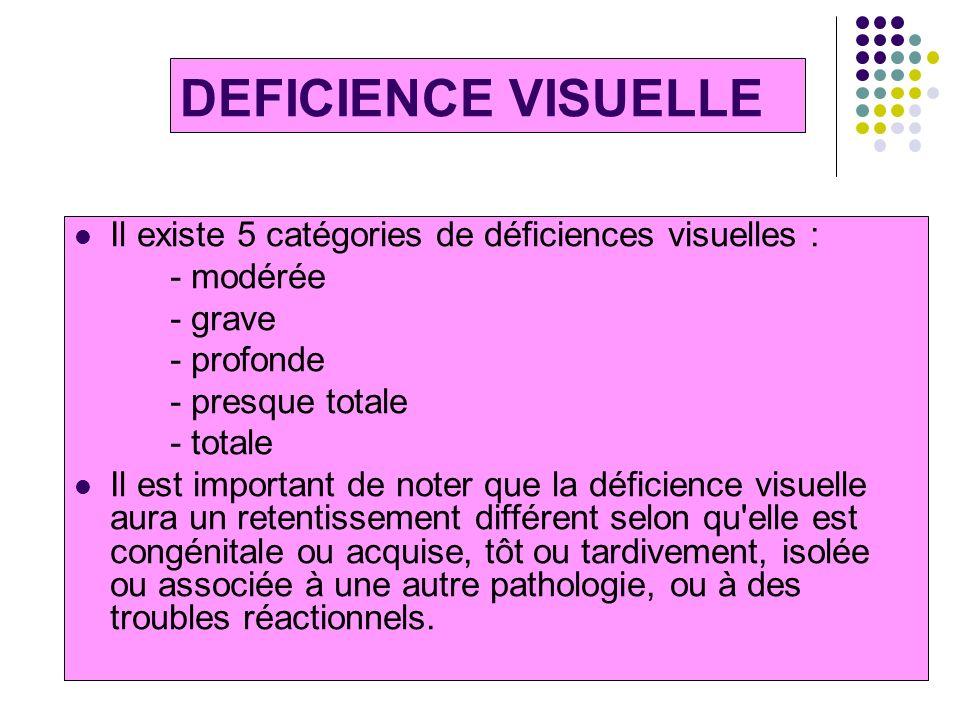 DEFICIENCE VISUELLE Il existe 5 catégories de déficiences visuelles : - modérée - grave - profonde - presque totale - totale Il est important de noter