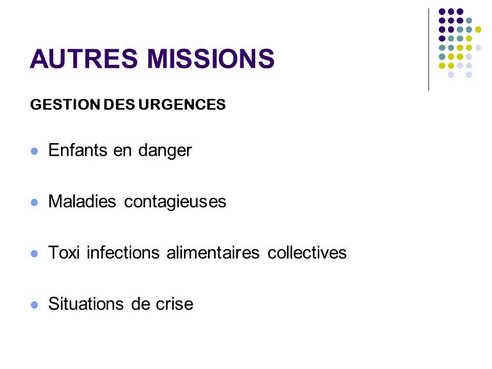 AUTRES MISSIONS GESTION DES URGENCES Enfants en danger Maladies contagieuses Toxi infections alimentaires collectives Situations de crise