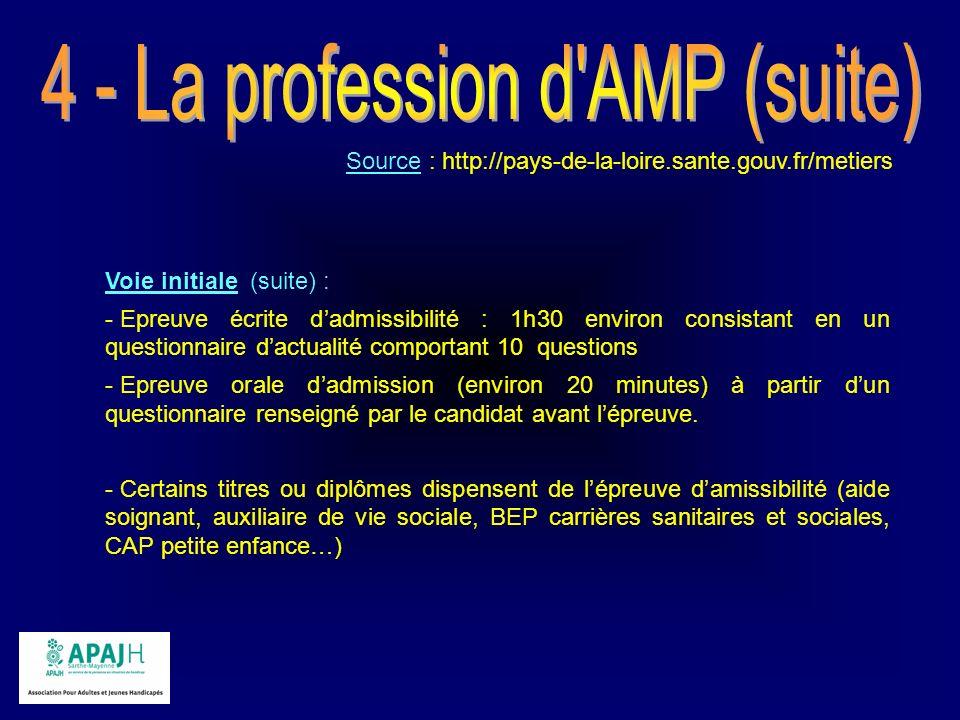 Source : http://pays-de-la-loire.sante.gouv.fr/metiers Voie initiale (suite) : - Epreuve écrite dadmissibilité : 1h30 environ consistant en un questio