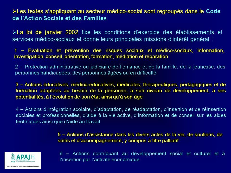 Les textes sappliquant au secteur médico-social sont regroupés dans le Code de lAction Sociale et des Familles La loi de janvier 2002 fixe les conditi
