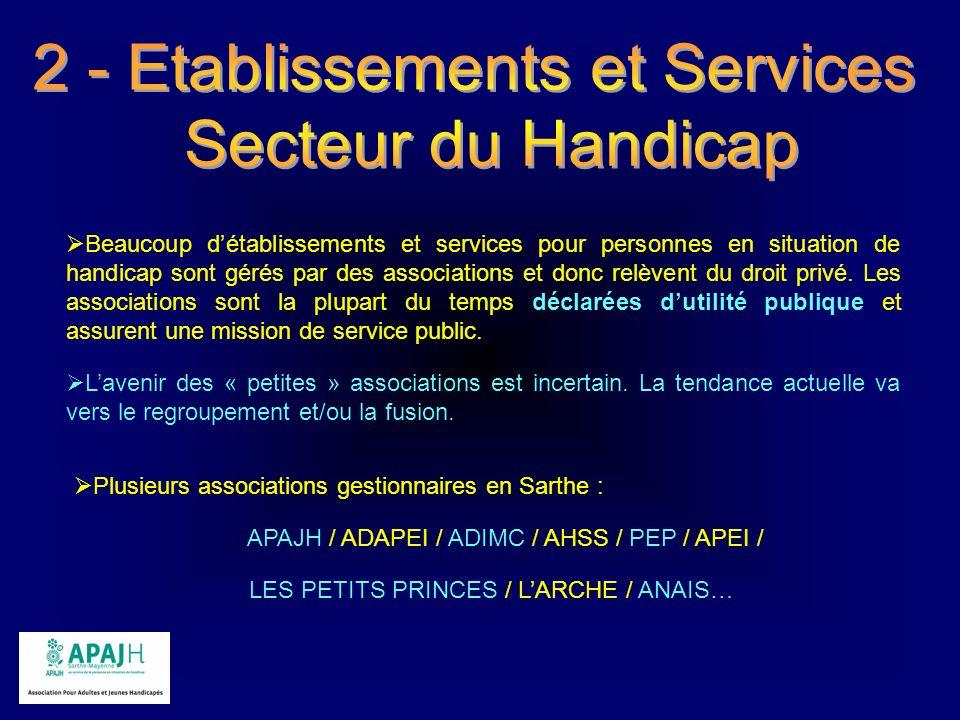 Beaucoup détablissements et services pour personnes en situation de handicap sont gérés par des associations et donc relèvent du droit privé. Les asso