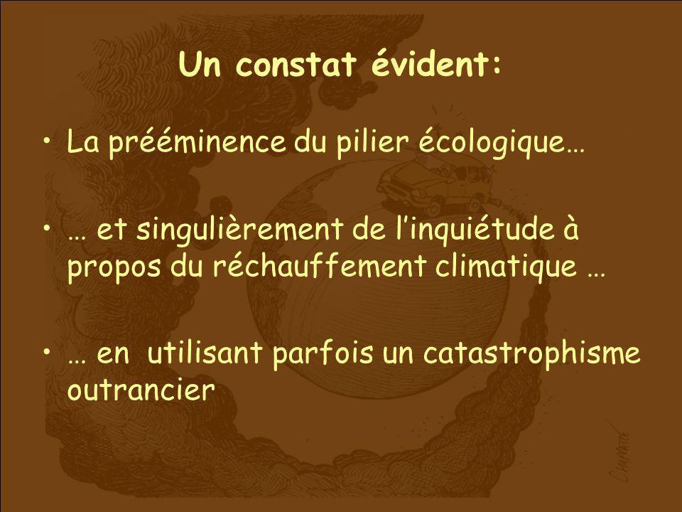 Un constat évident: La prééminence du pilier écologique… … et singulièrement de linquiétude à propos du réchauffement climatique … … en utilisant parf