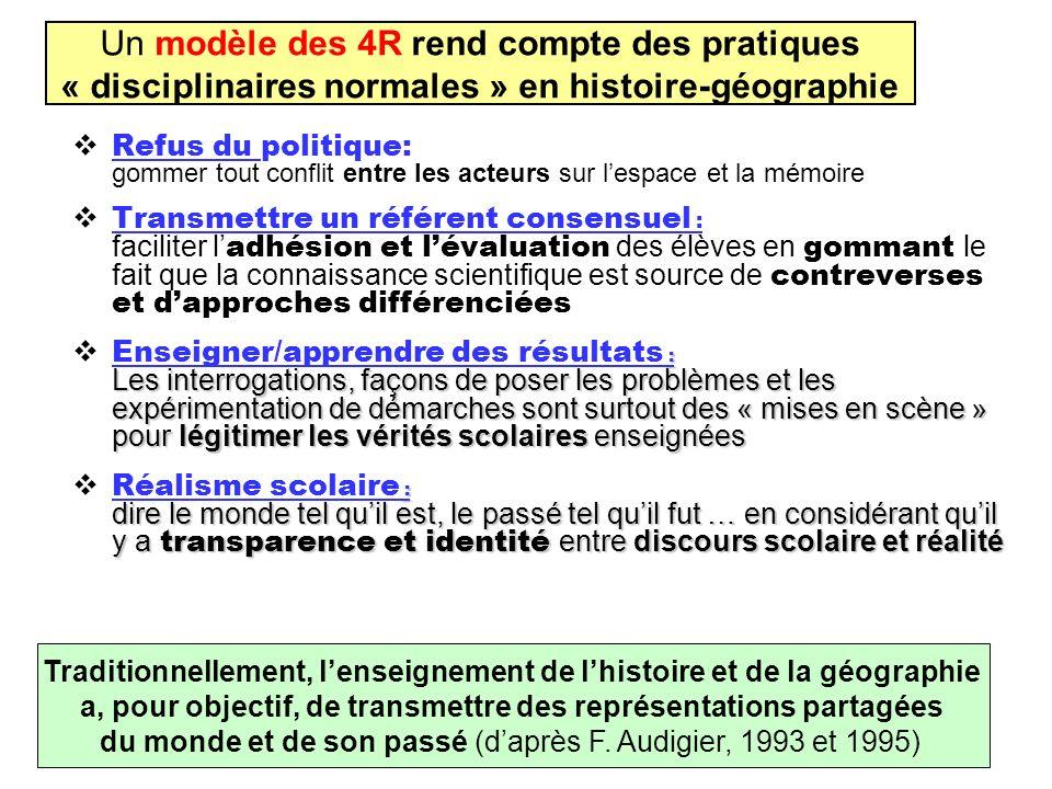 Un modèle des 4R rend compte des pratiques « disciplinaires normales » en histoire-géographie Refus du politique: gommer tout conflit entre les acteur