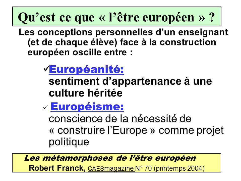 Quest ce que « lêtre européen » ? Les conceptions personnelles dun enseignant (et de chaque élève) face à la construction européen oscille entre : Eur