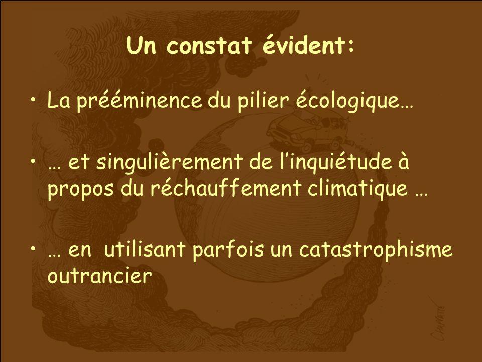 Un constat évident: La prééminence du pilier écologique… … et singulièrement de linquiétude à propos du réchauffement climatique … … en utilisant parfois un catastrophisme outrancier