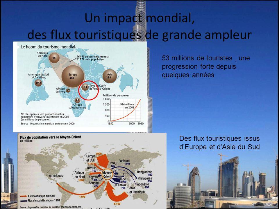 Un impact mondial, des flux touristiques de grande ampleur 53 millions de touristes, une progression forte depuis quelques années Des flux touristiques issus dEurope et dAsie du Sud