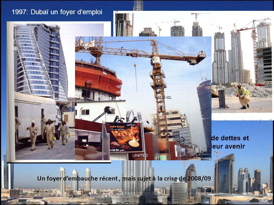 Un foyer dembauche récent, mais sujet à la crise de 2008/09 1997: Dubaï un foyer demploi 2009 : Dubaï 50 milliards de dettes et des salariés incertain de leur avenir