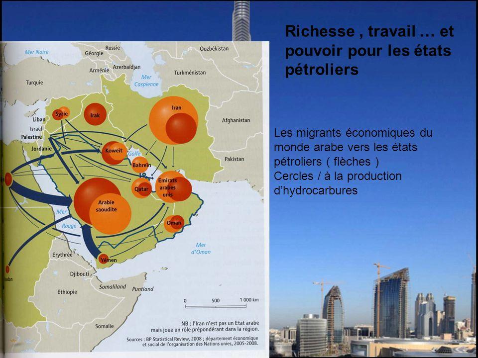 Les migrants économiques du monde arabe vers les états pétroliers ( flèches ) Cercles / à la production dhydrocarbures Richesse, travail … et pouvoir pour les états pétroliers