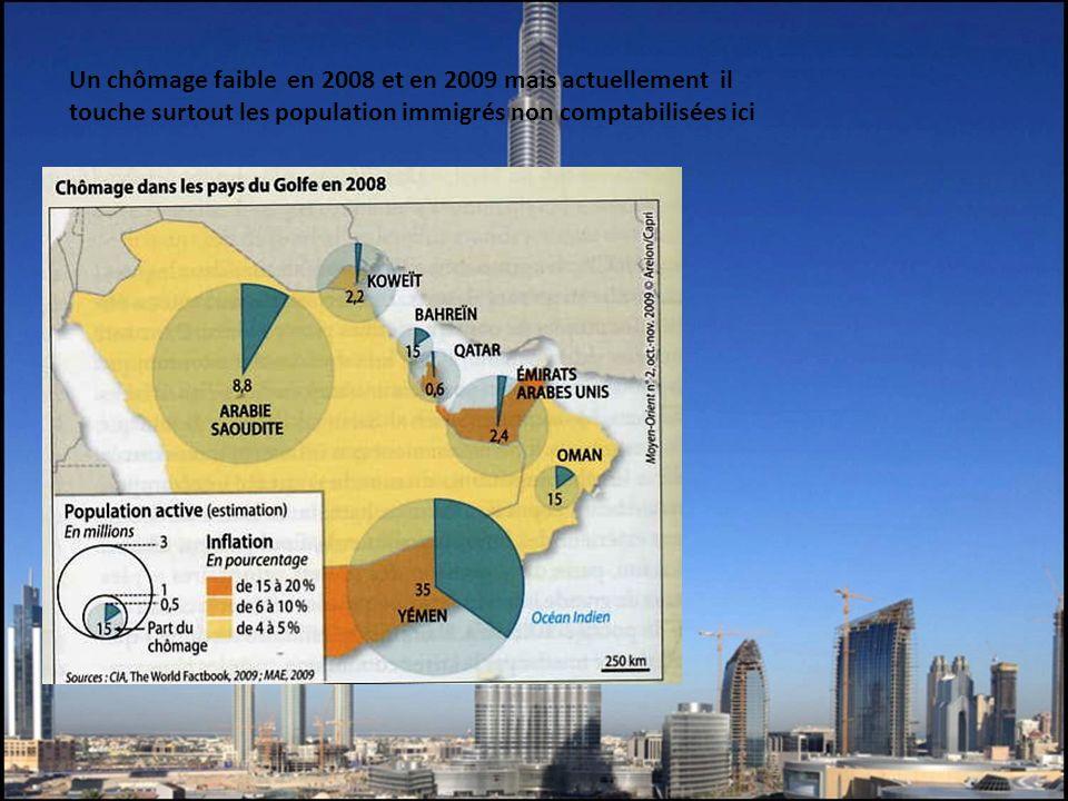 Un chômage faible en 2008 et en 2009 mais actuellement il touche surtout les population immigrés non comptabilisées ici