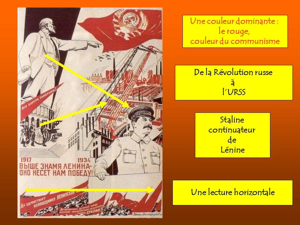 Lénine, leader du parti Bolchévique et de la Révolution est montré indiquant le chemin à suivre Les gardes rouges devant linstitut Smolny rappellent la révolution dOctobre 1917