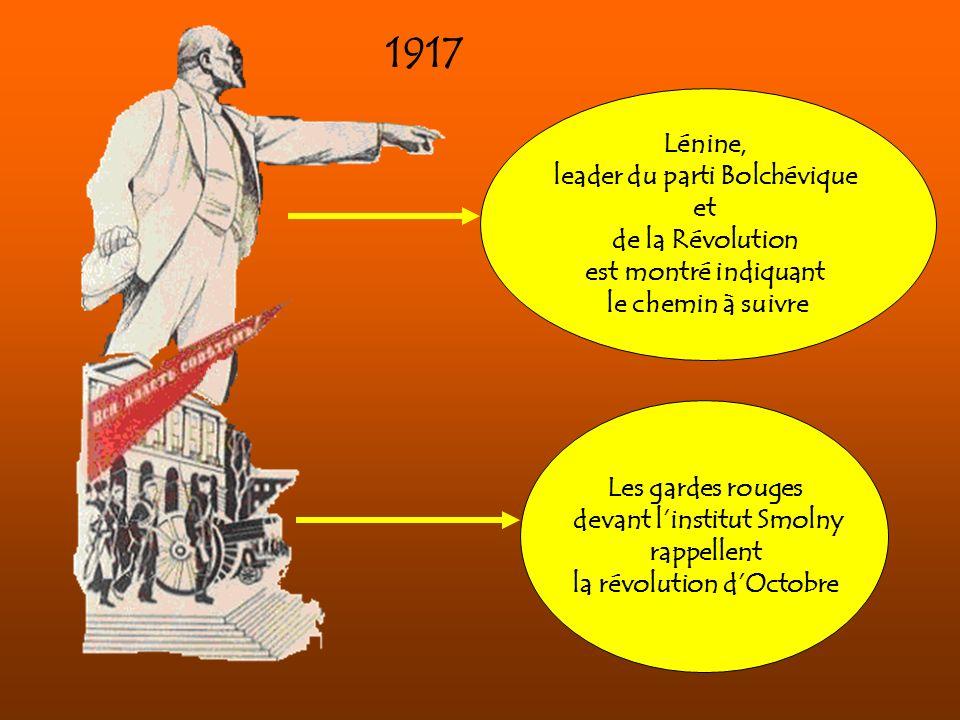 Lénine, leader du parti Bolchévique et de la Révolution est montré indiquant le chemin à suivre Les gardes rouges devant linstitut Smolny rappellent l