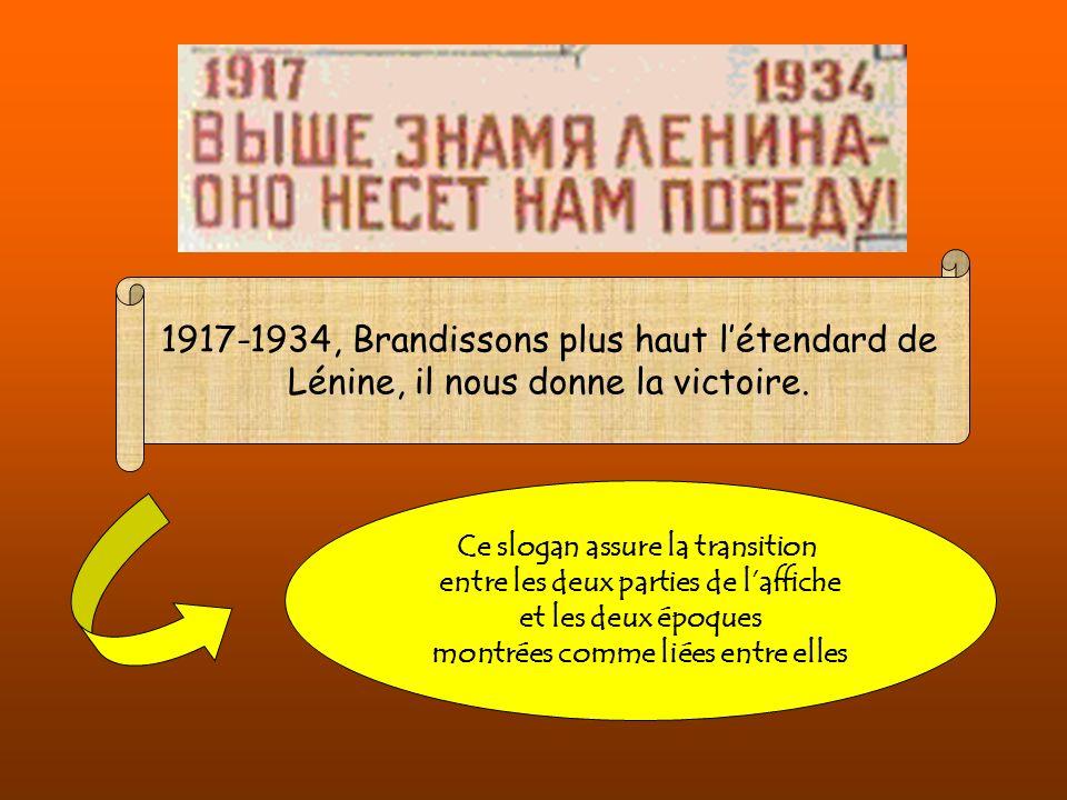 1917-1934, Brandissons plus haut létendard de Lénine, il nous donne la victoire. Ce slogan assure la transition entre les deux parties de laffiche et