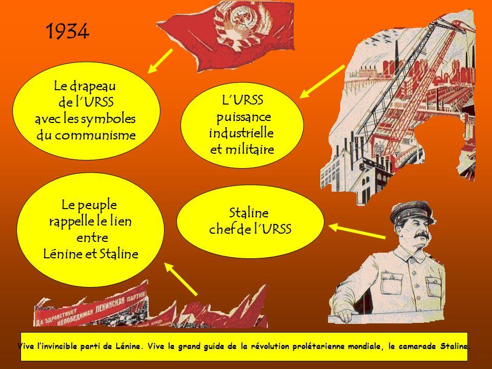 Vive linvincible parti de Lénine. Vive le grand guide de la révolution prolétarienne mondiale, le camarade Staline. Staline chef de lURSS Le peuple ra