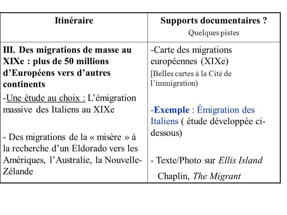 ItinéraireSupports documentaires ? Quelques pistes III. Des migrations de masse au XIXe : plus de 50 millions dEuropéens vers dautres continents -Une