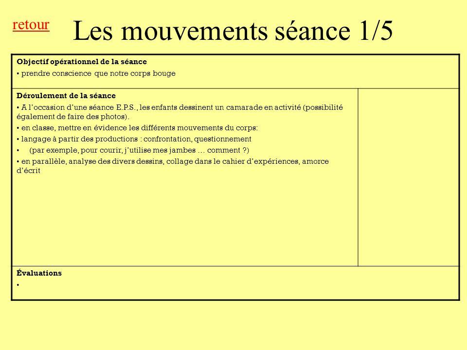 Les mouvements séance 1/5 Objectif opérationnel de la séance prendre conscience que notre corps bouge Déroulement de la séance A loccasion dune séance