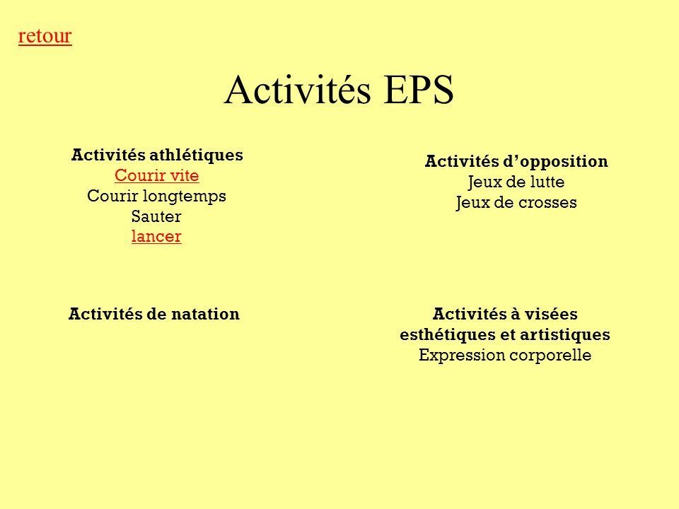Activités EPS retour Activités athlétiques Courir vite Courir longtemps Sauter lancer Activités à visées esthétiques et artistiques Expression corpore