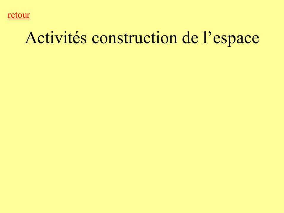 Activités construction de lespace retour