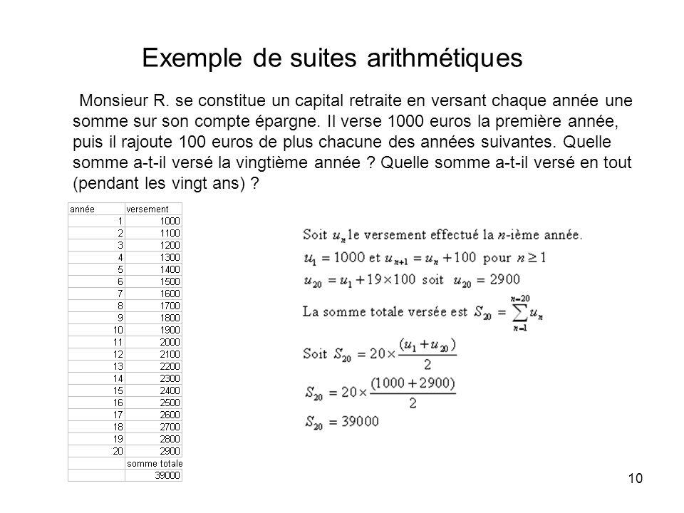 10 Exemple de suites arithmétiques Monsieur R. se constitue un capital retraite en versant chaque année une somme sur son compte épargne. Il verse 100