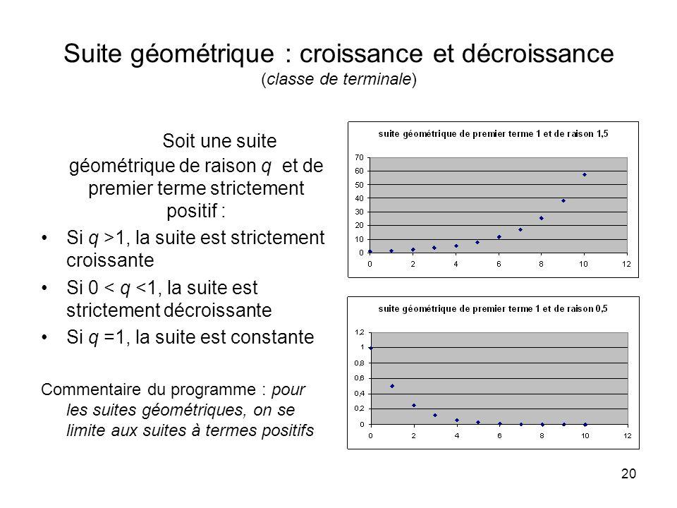 20 Suite géométrique : croissance et décroissance (classe de terminale) Soit une suite géométrique de raison q et de premier terme strictement positif