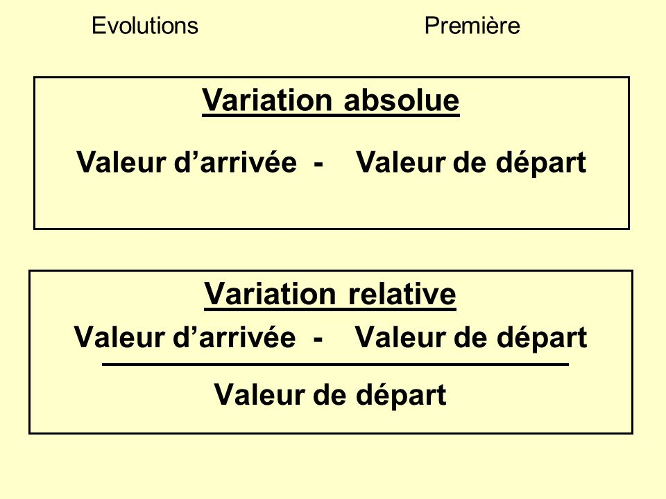 EvolutionsPremière Variation relative Valeur darrivée - Valeur de départ Valeur de départ Variation absolue Valeur darrivée - Valeur de départ