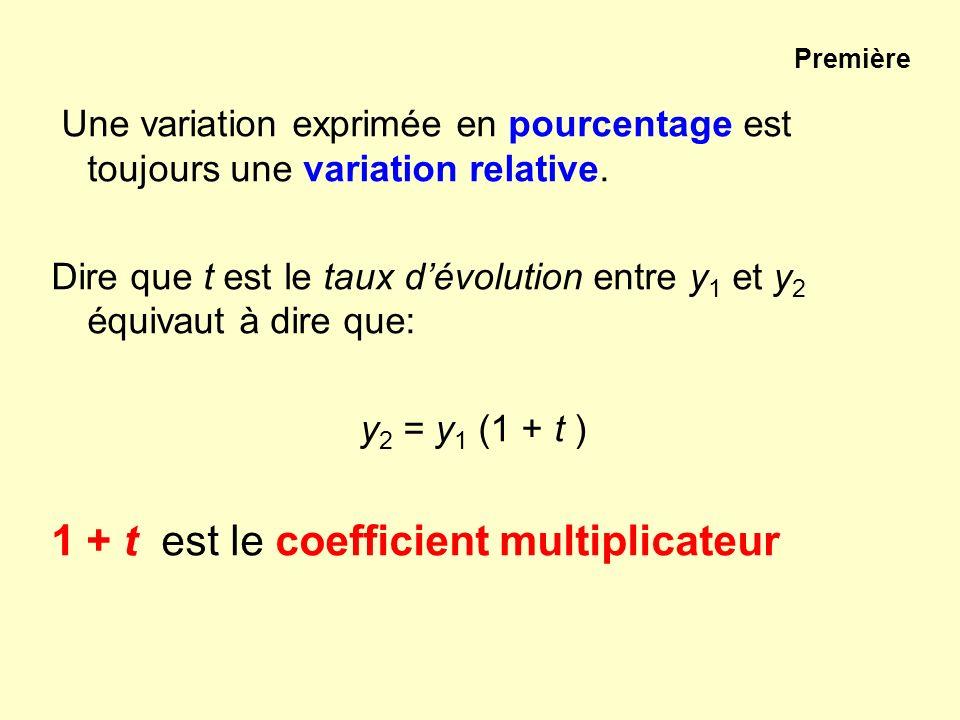 Première Une variation exprimée en pourcentage est toujours une variation relative. Dire que t est le taux dévolution entre y 1 et y 2 équivaut à dire