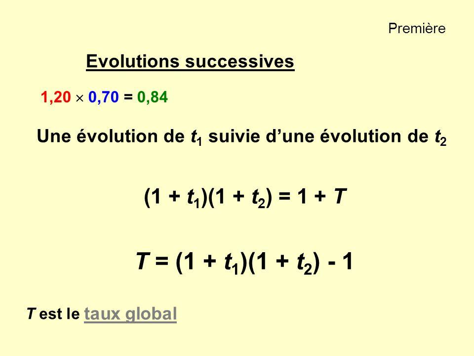 Première Evolutions successives Une évolution de t 1 suivie dune évolution de t 2 (1 + t 1 )(1 + t 2 ) = 1 + T T = (1 + t 1 )(1 + t 2 ) - 1 1,20 0,70