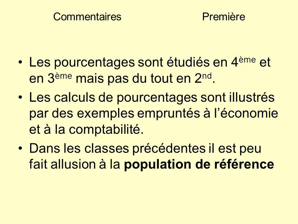 CommentairesPremière Les pourcentages sont étudiés en 4 ème et en 3 ème mais pas du tout en 2 nd. Les calculs de pourcentages sont illustrés par des e